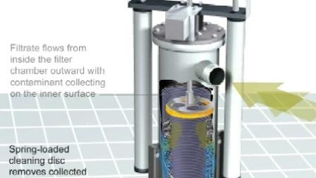 奕卿科技气缸刮盘自清洗过滤器