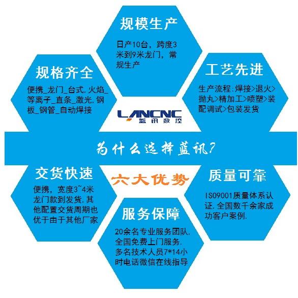 武漢藍訊科技有限公司